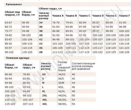 Таблицы размеров MARC & ANDRE, Франция - 4